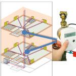 heat meters for horizontal distribution circuits