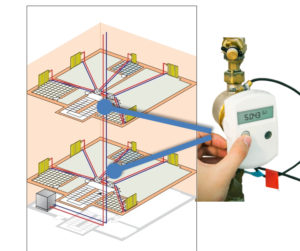 heat meters for horizontal distribution circuits